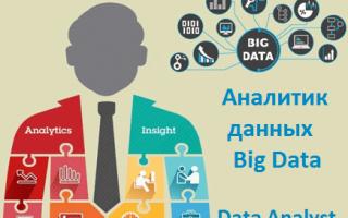 Как стать аналитиком данных