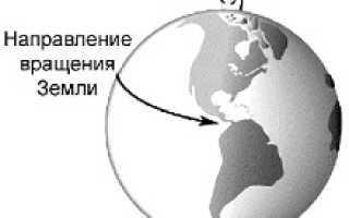 Как двигается Земля