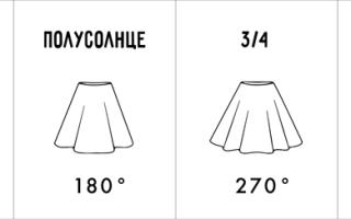 Как сшить юбку солнце