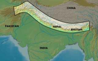 Название Гималайских гор