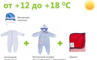 Что одеть 13 градусов