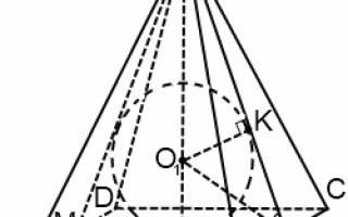 Как вписать правильную пирамиду в сферу
