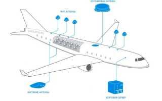 Есть ли в самолетах Wi Fi