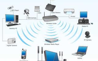 Как создать локальную сеть через Wi Fi