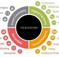 Что такое блок биткоина
